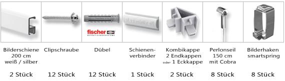 Bilderschienen-Komplett-Set minirail