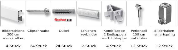 Bilderschienen Komplett-Set minirail